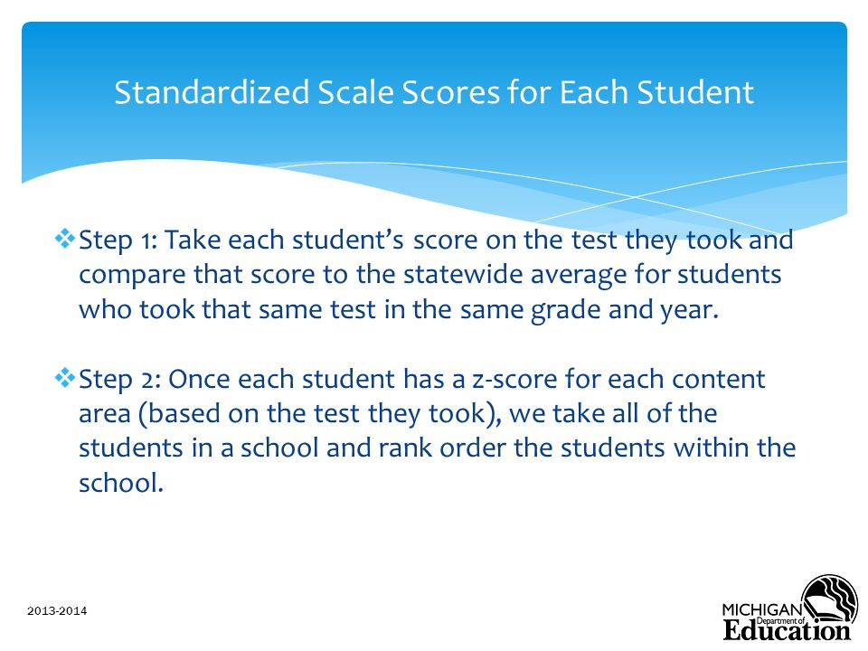 Standardized Scale Scores for Each Student