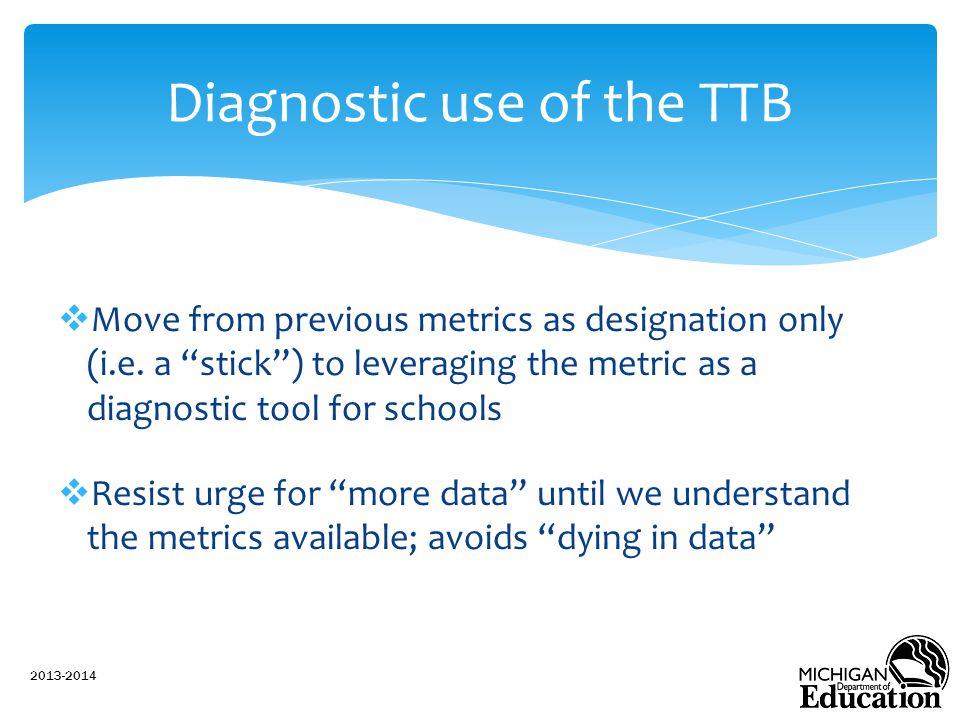 Diagnostic use of the TTB