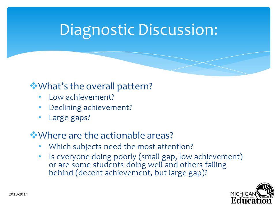 Diagnostic Discussion: