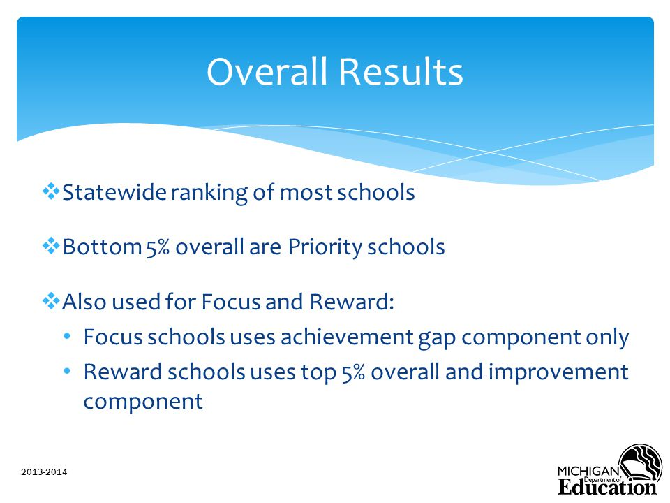 Overall Results Statewide ranking of most schools