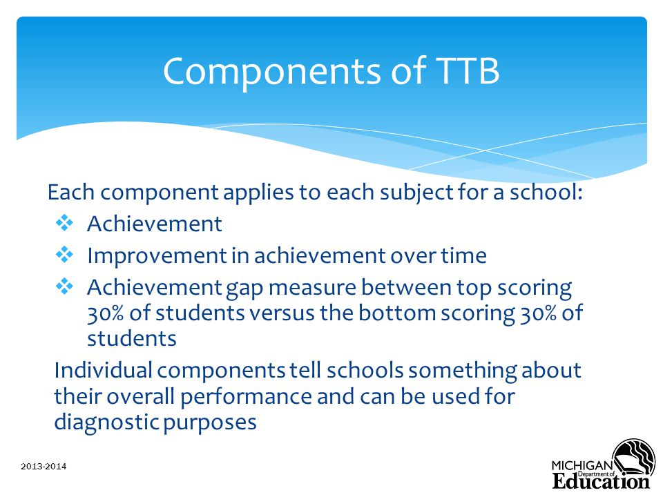 Components of TTB Each component applies to each subject for a school: