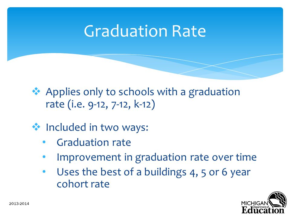 Graduation Rate Applies only to schools with a graduation rate (i.e. 9-12, 7-12, k-12) Included in two ways: