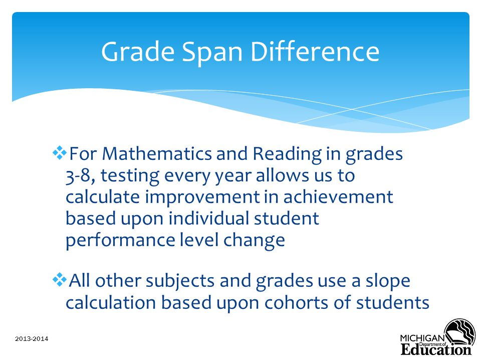 Grade Span Difference