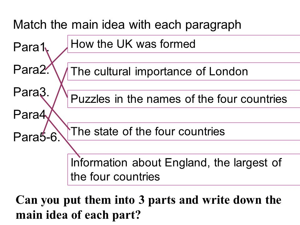 Match the main idea with each paragraph Para1. Para2. Para3. Para4.