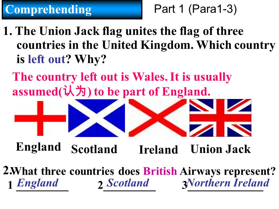Comprehending Part 1 (Para1-3) 1. The Union Jack flag unites the flag of three countries in the United Kingdom. Which country is left out Why