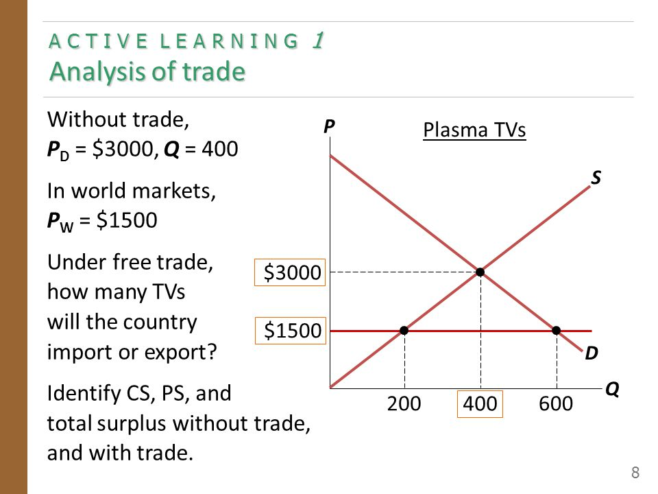 A C T I V E L E A R N I N G 1 Analysis of trade