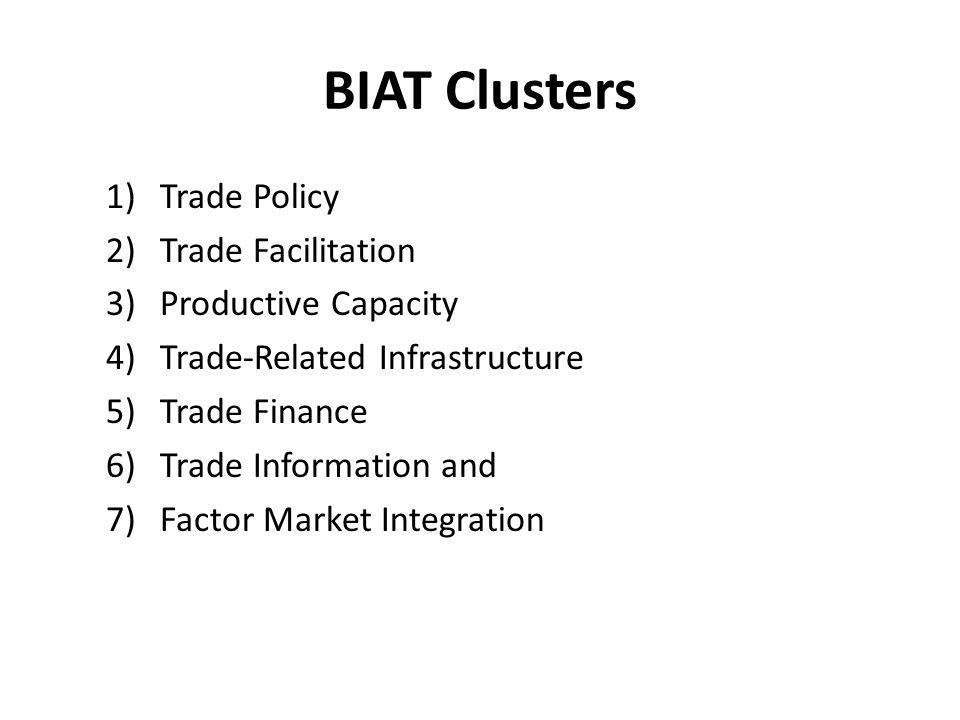 BIAT Clusters Trade Policy Trade Facilitation Productive Capacity
