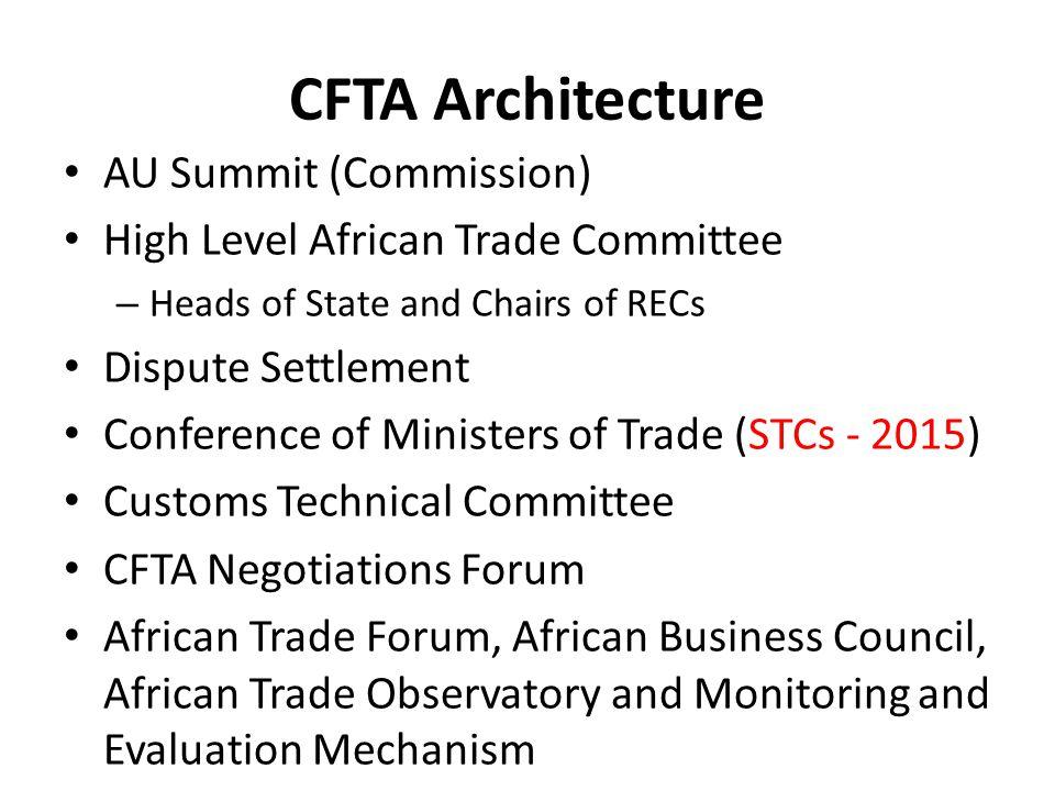 CFTA Architecture AU Summit (Commission)