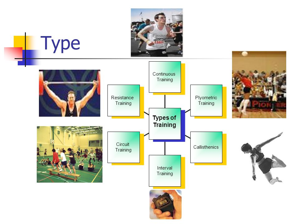 Type Types of Continuous Resistance Plyometric Training Circuit