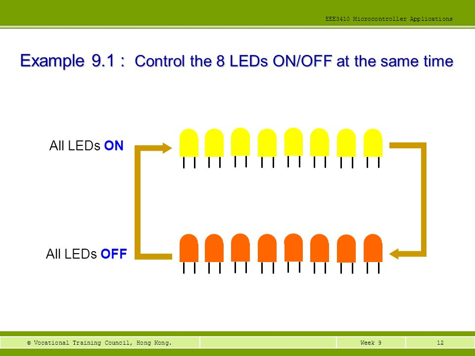 Example 9.1 : Control the 8 LEDs ON/OFF at the same time