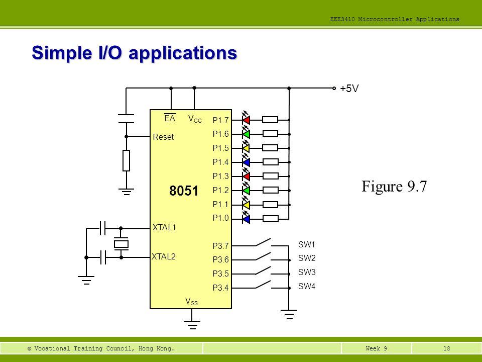 Simple I/O applications