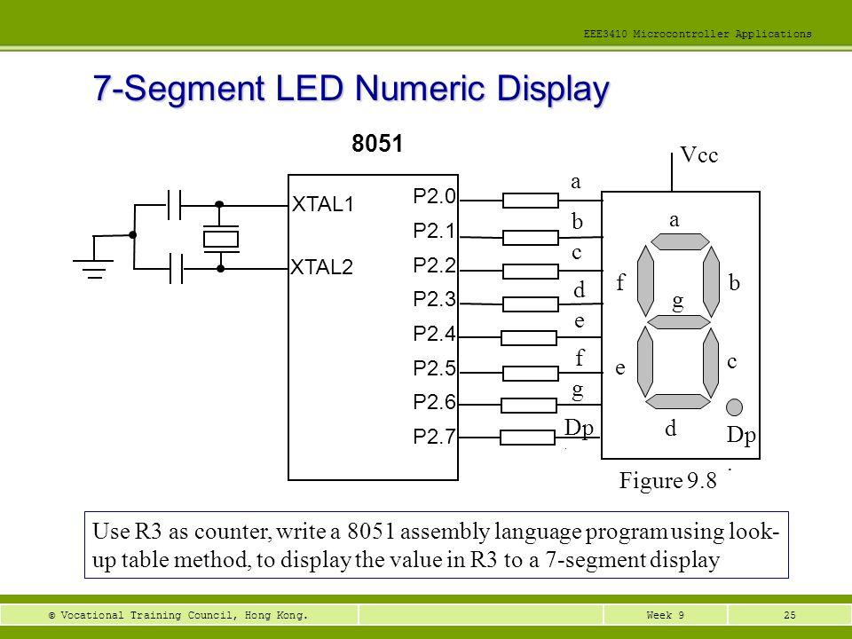 7-Segment LED Numeric Display