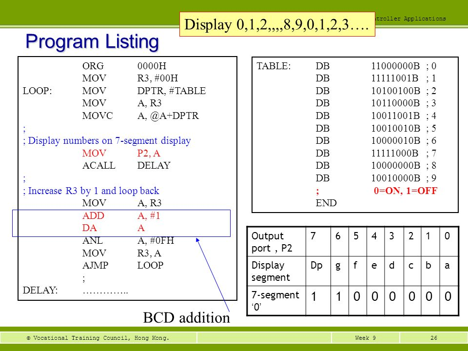 Program Listing Display 0,1,2,,,,8,9,0,1,2,3…. BCD addition ORG 0000H