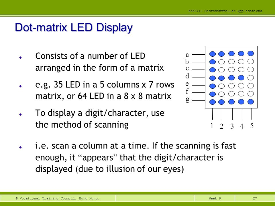 Dot-matrix LED Display