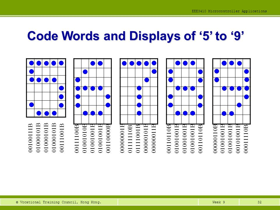 Code Words and Displays of '5' to '9'