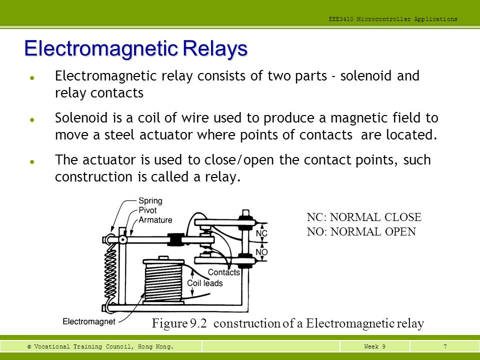 Electromagnetic Relays