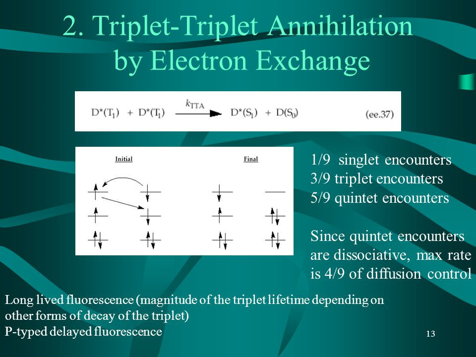 2. Triplet-Triplet Annihilation by Electron Exchange