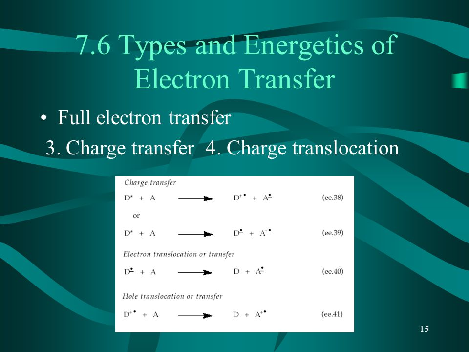 7.6 Types and Energetics of Electron Transfer