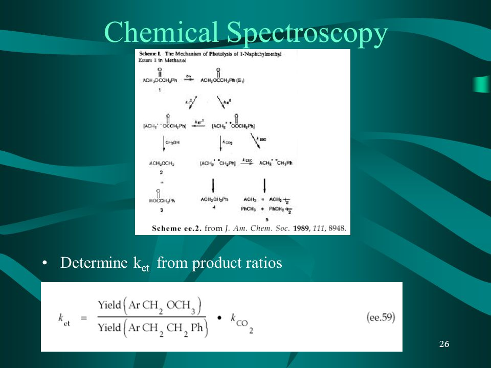 Chemical Spectroscopy