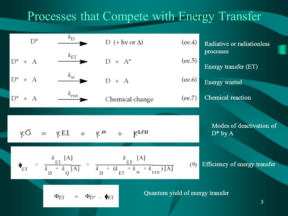 Processes that Compete with Energy Transfer