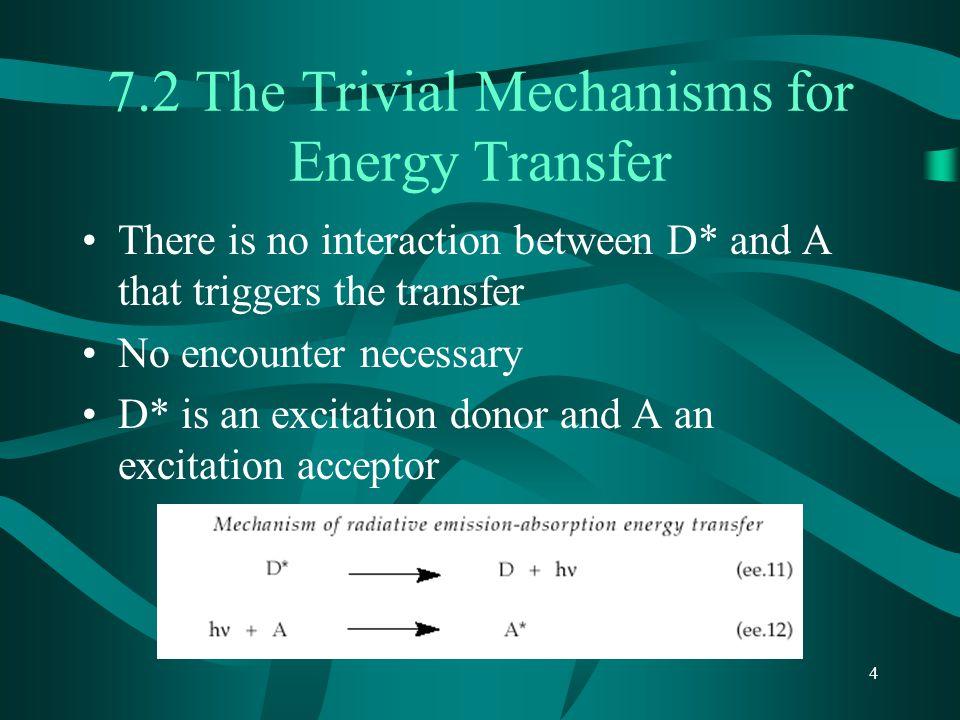 7.2 The Trivial Mechanisms for Energy Transfer