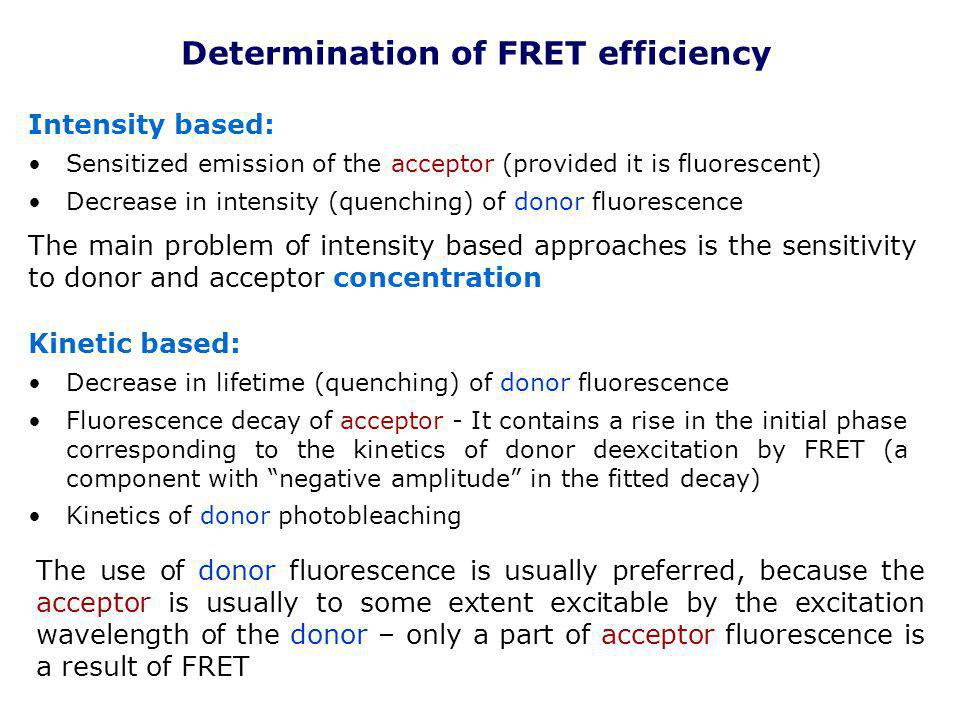 Determination of FRET efficiency