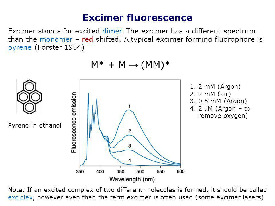 Excimer fluorescence M* + M → (MM)*