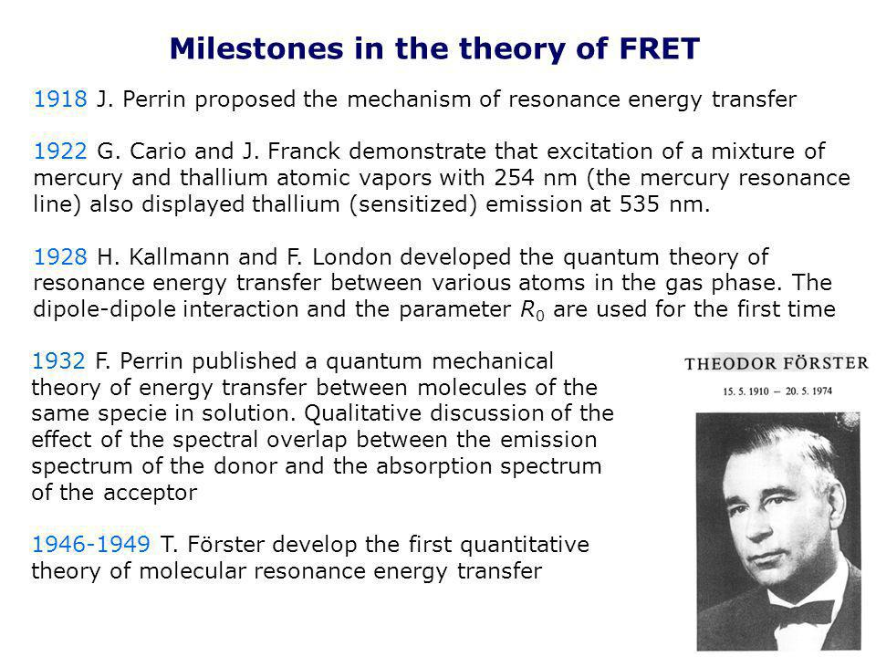 Milestones in the theory of FRET