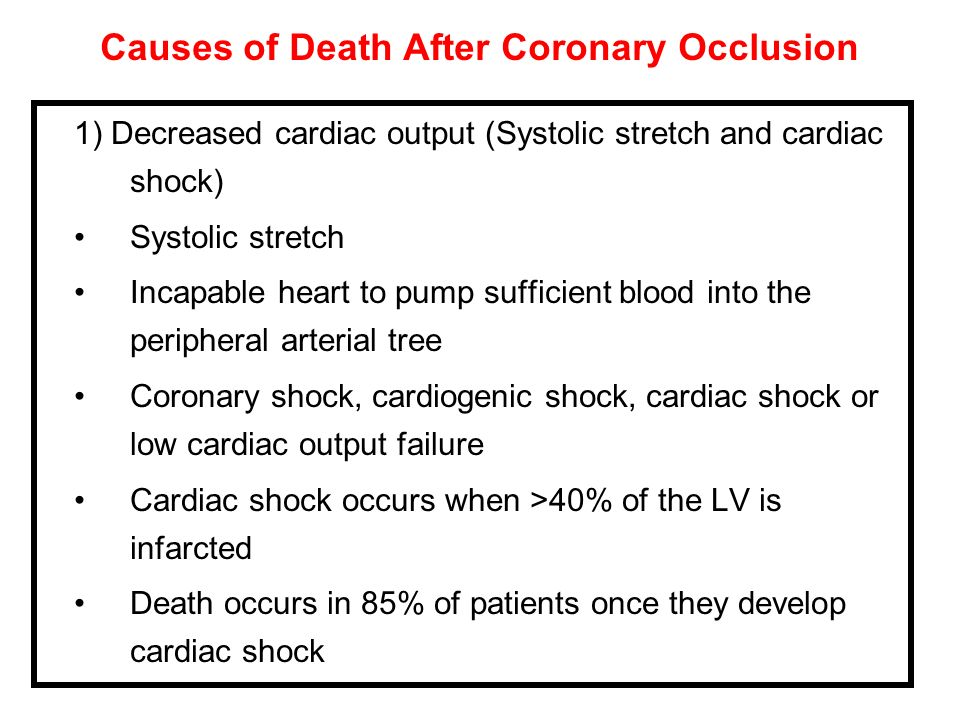 Causes of Death After Coronary Occlusion
