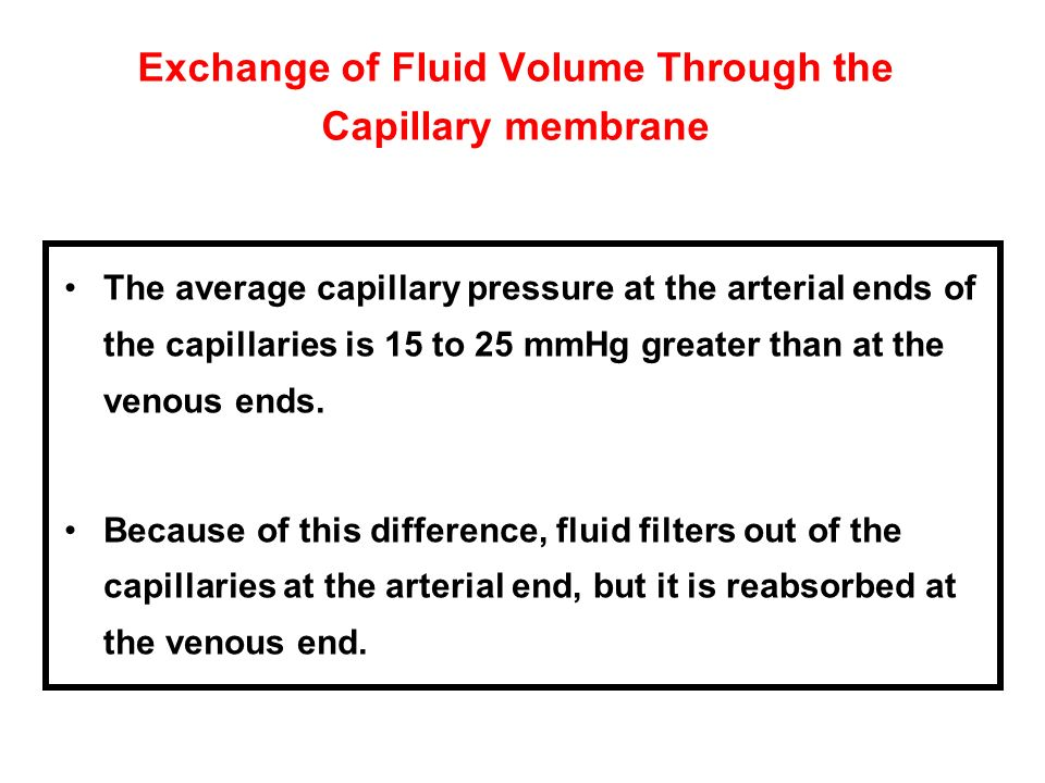 Exchange of Fluid Volume Through the Capillary membrane