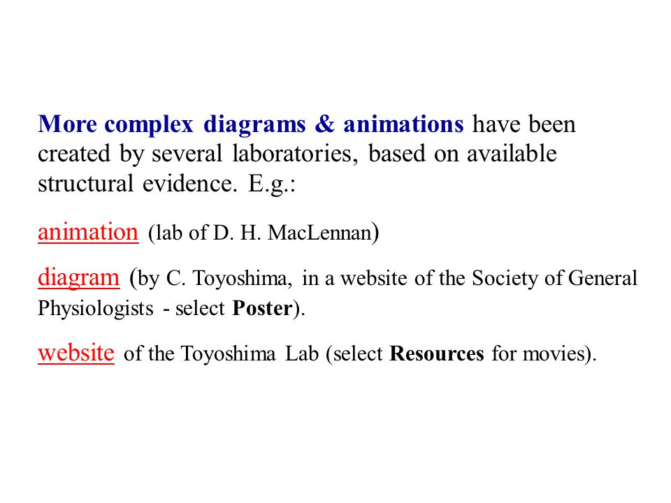 More complex diagrams & animations have been created by several laboratories, based on available structural evidence. E.g.: