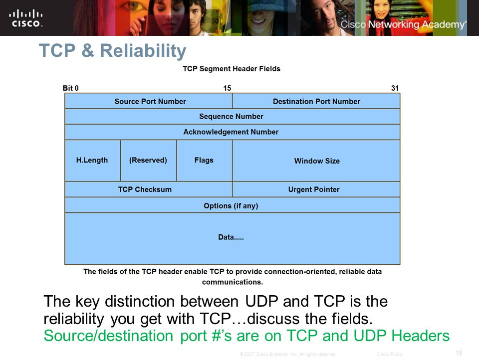 TCP & Reliability The key distinction between UDP and TCP is the reliability you get with TCP…discuss the fields.