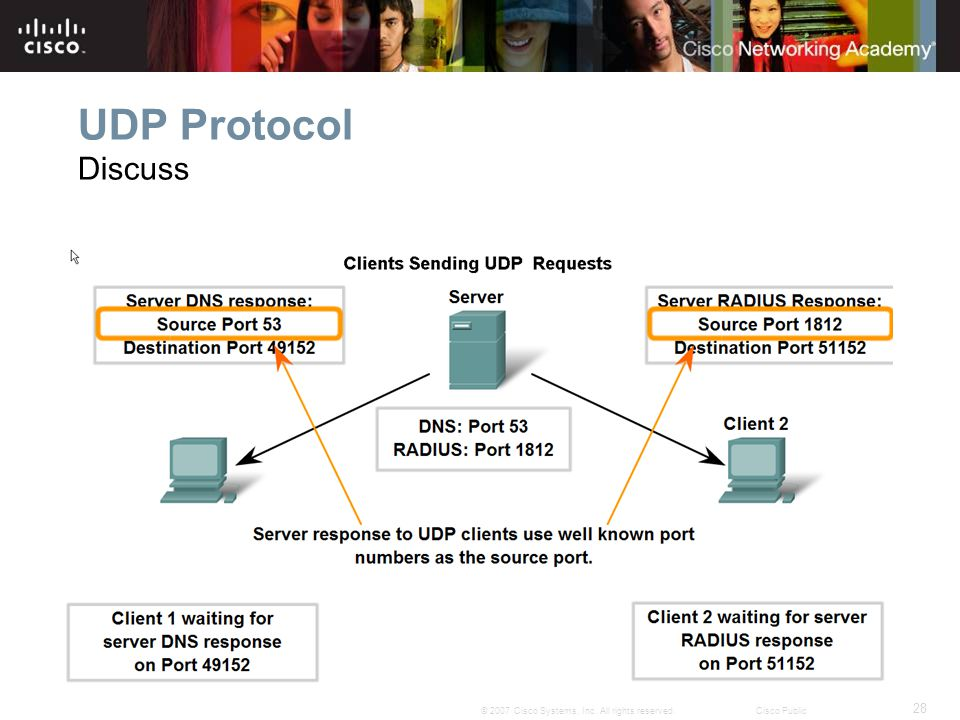 UDP Protocol Discuss