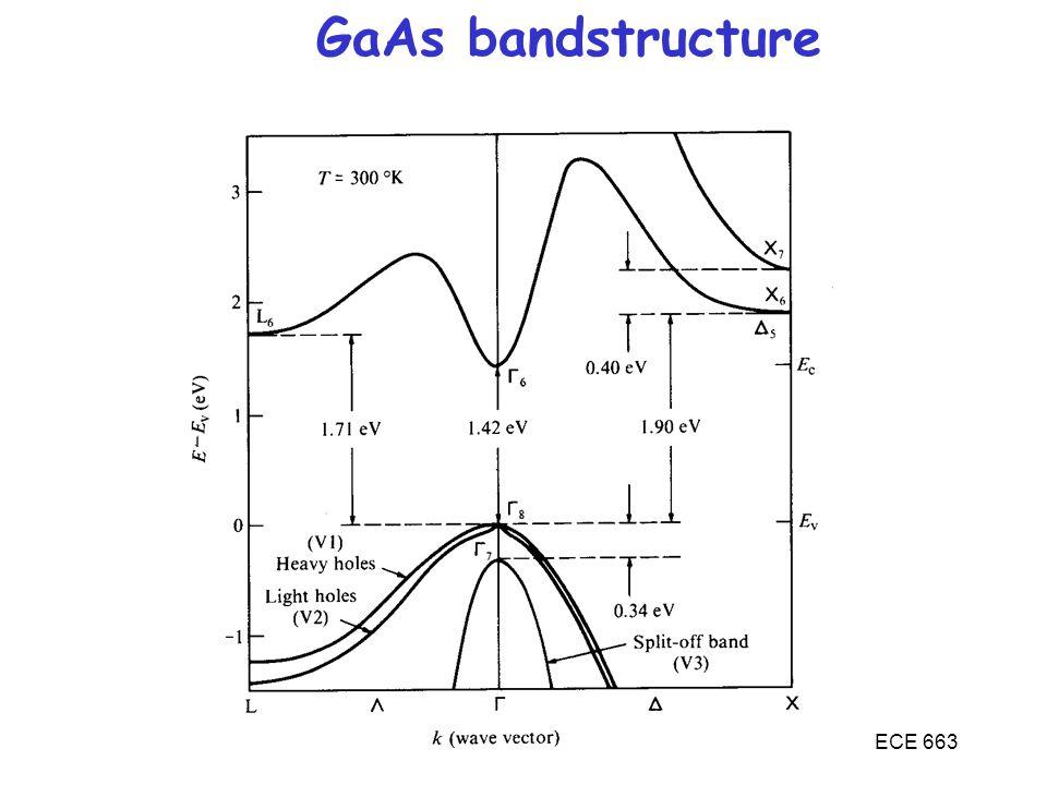 GaAs bandstructure ECE 663