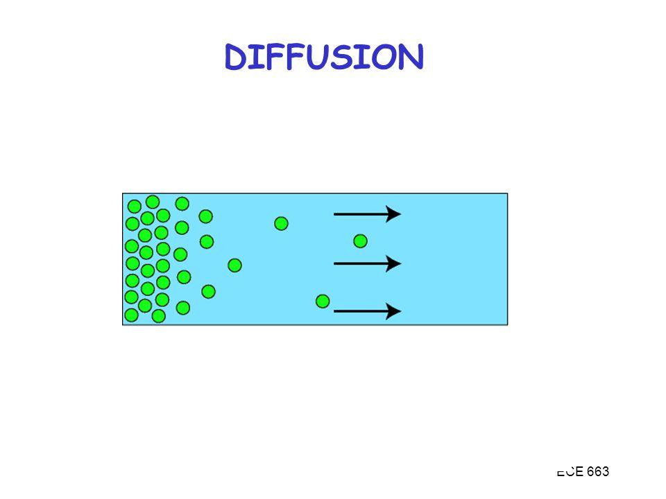 DIFFUSION ECE 663