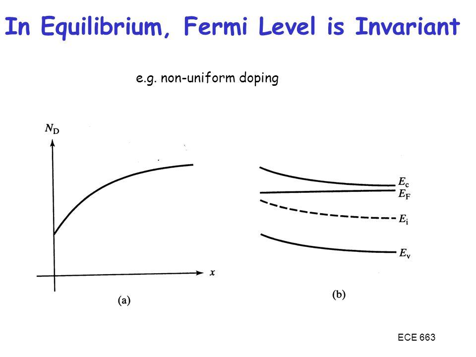 In Equilibrium, Fermi Level is Invariant