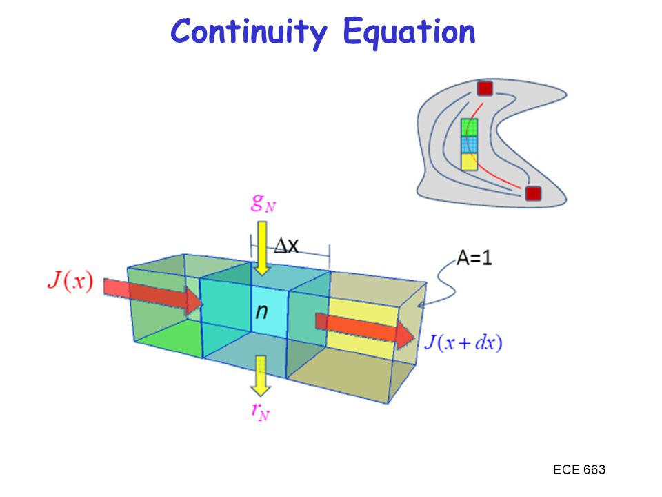 Continuity Equation ECE 663