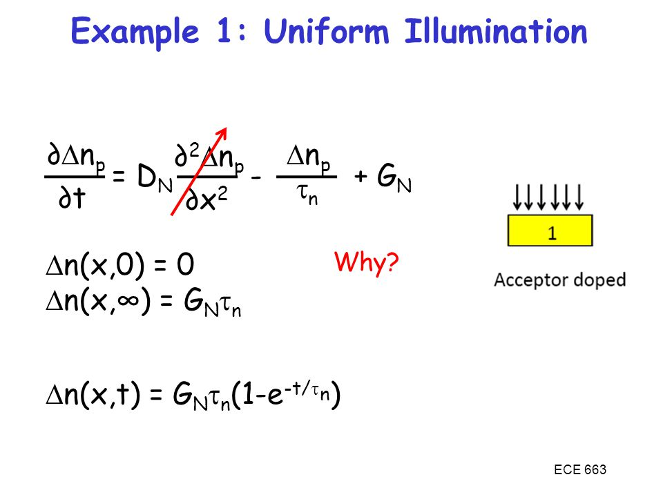 Example 1: Uniform Illumination