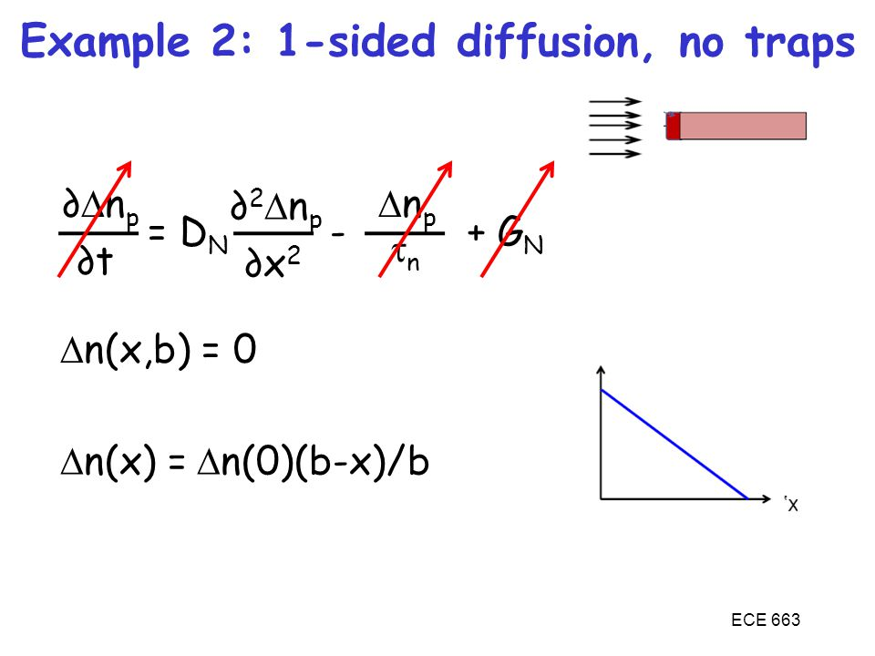 Example 2: 1-sided diffusion, no traps