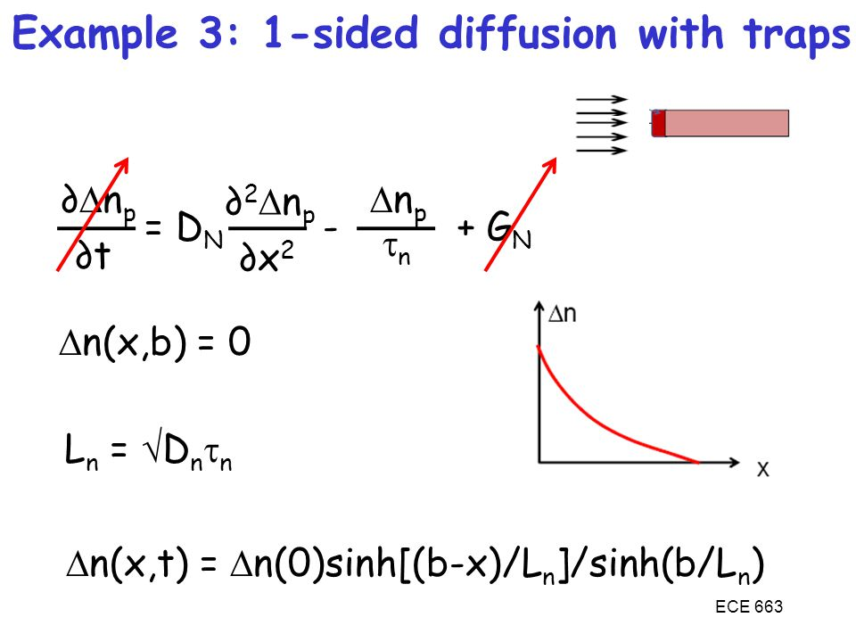 Example 3: 1-sided diffusion with traps