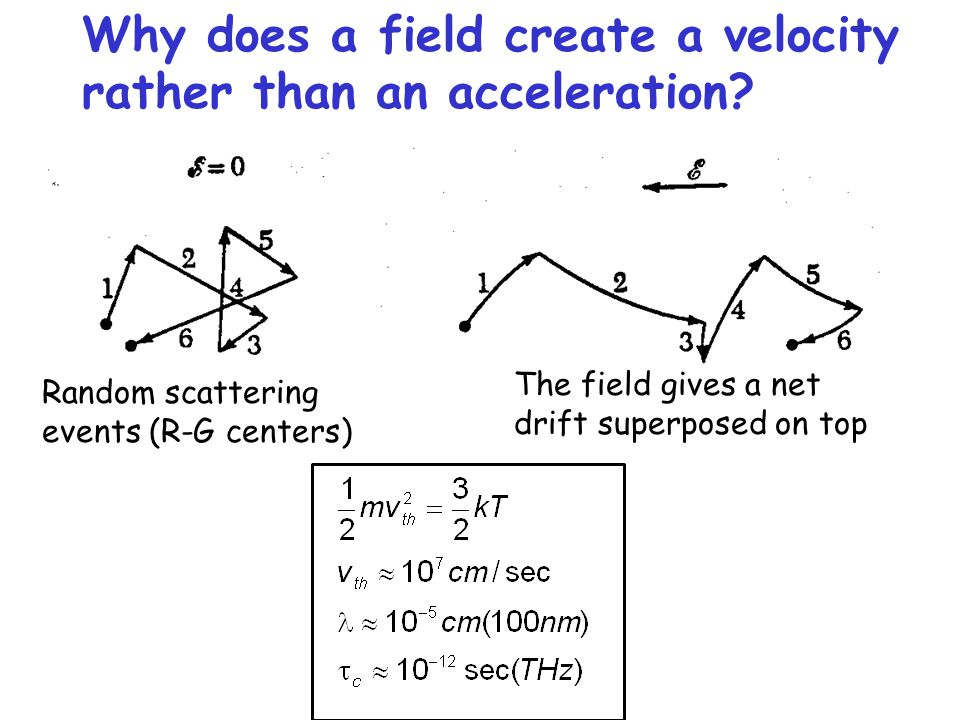Why does a field create a velocity rather than an acceleration