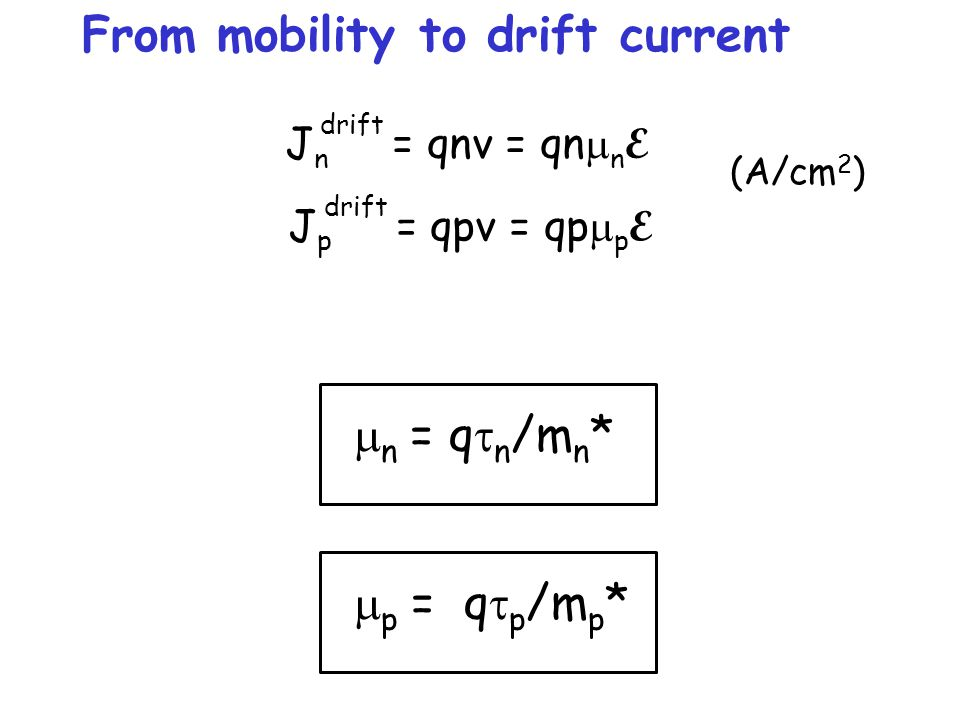 From mobility to drift current