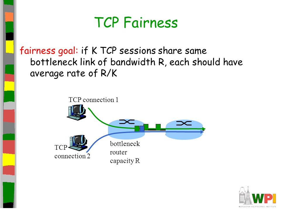TCP Fairness fairness goal: if K TCP sessions share same bottleneck link of bandwidth R, each should have average rate of R/K.