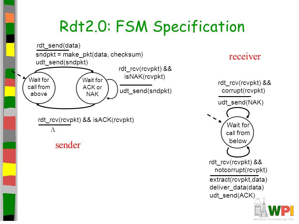 Rdt2.0: FSM Specification