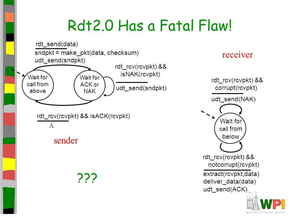 Rdt2.0 Has a Fatal Flaw! receiver sender rdt_send(data)