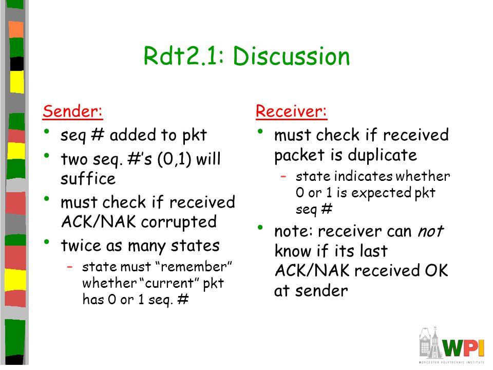 Rdt2.1: Discussion Sender: seq # added to pkt