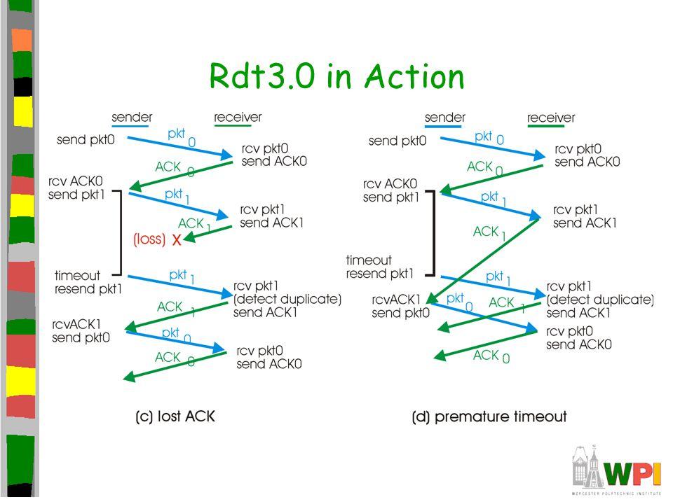 Rdt3.0 in Action