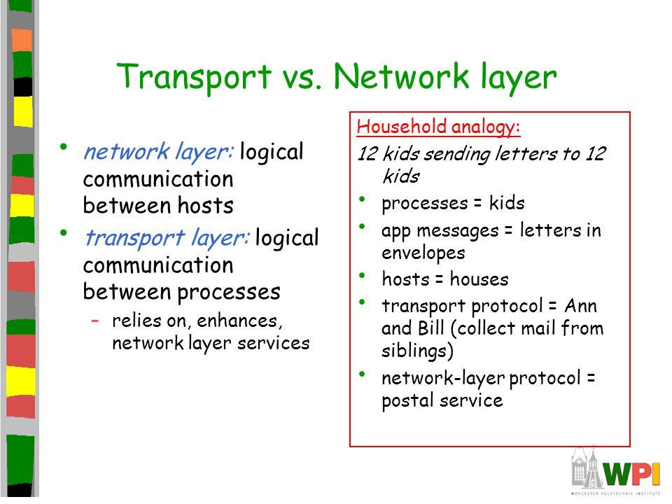 Transport vs. Network layer