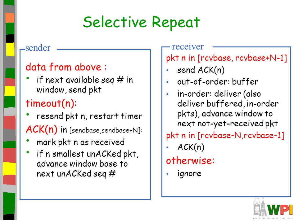 Selective Repeat receiver sender data from above : timeout(n):