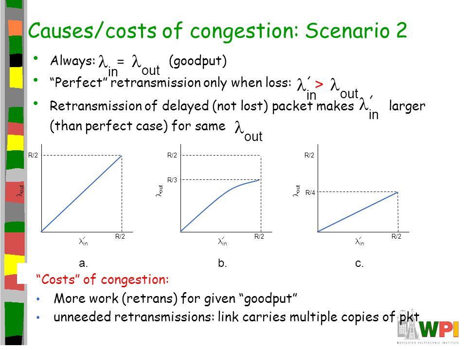 Causes/costs of congestion: Scenario 2